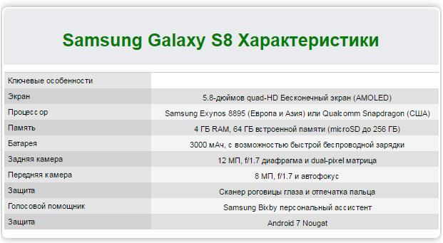 характеристики Samsung-Galaxy-S8