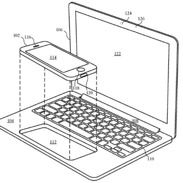 MacBook и iPhone схема